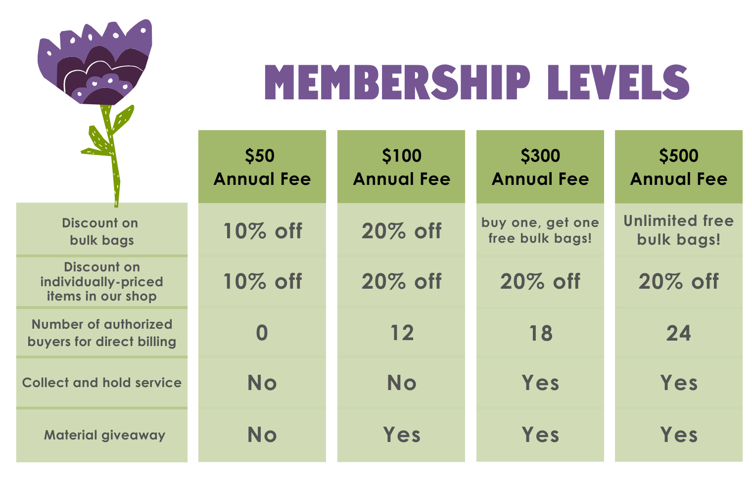 ReCreative Partners membership poster